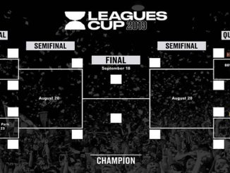 Torneo Leagues 2019