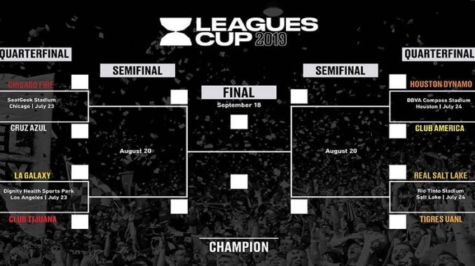 Torneo Leagues 2019