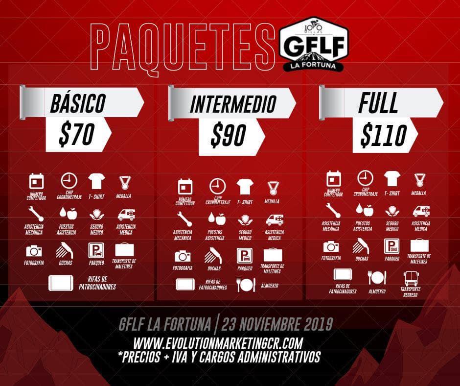 GFLF 2019 - Paquetes de Inscripción