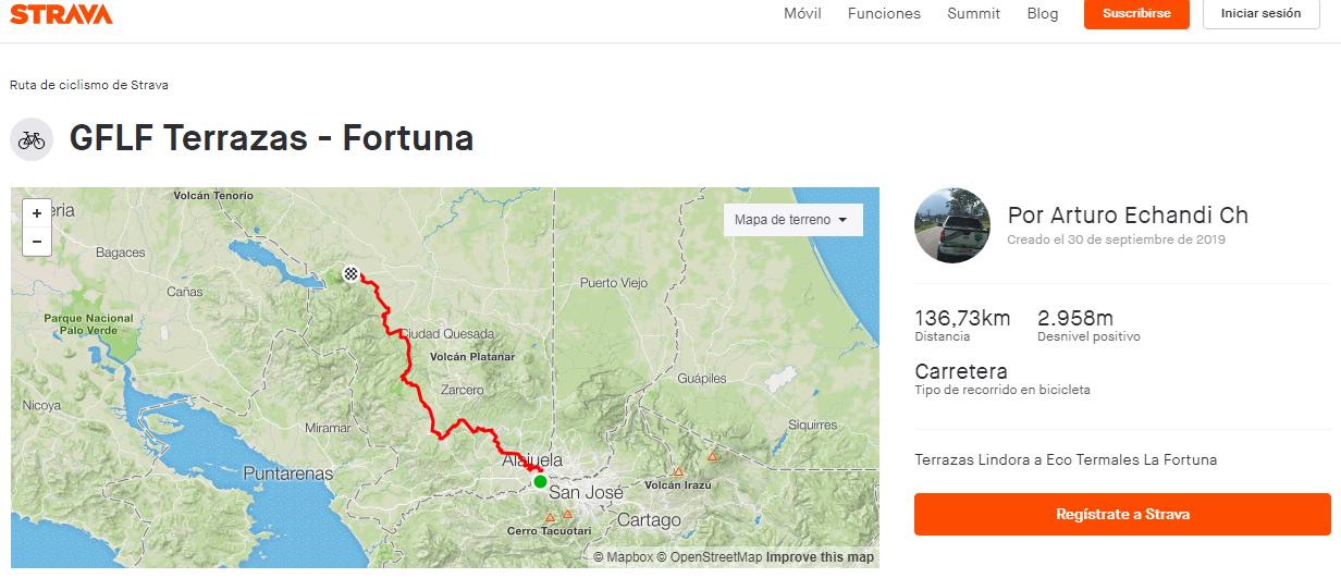 GFLF La Fortuna 2019 - ruta larga