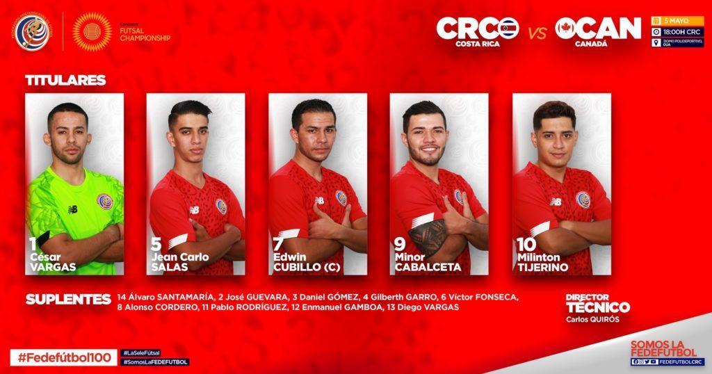 Costa Rica vs Canadá titulares - Premundial Futsal Concacaf