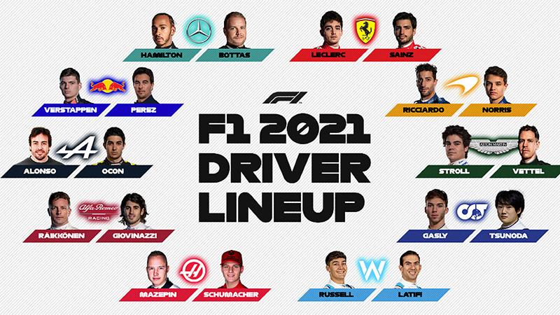 Formula 1 2021 - Lista de Pilotos